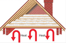 attic-insulation-benefit-1